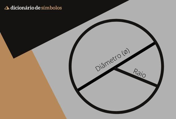 Simbolo Do O Cortado Ou Zero Cortado