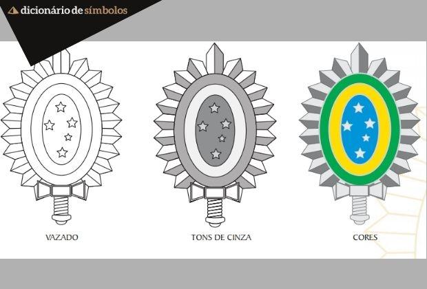 Simbolos Do Exercito Brasileiro