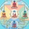 Os Cinco Budas da Meditação