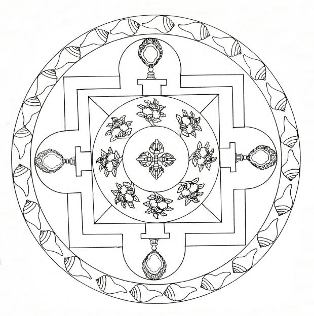 Mandala Significado Origem E Simbolismos Desse Desenho Espiritual