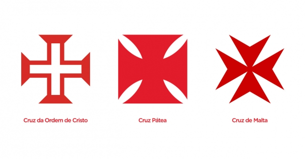 Diferenças entre os tipos de cruz. Fonte: Mantos do Futebol