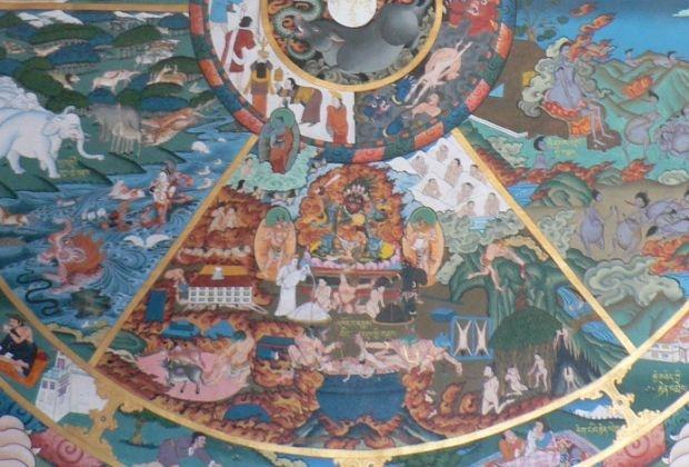 Samsara A Roda Da Vida Budista