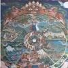 Samsara: a roda da vida budista