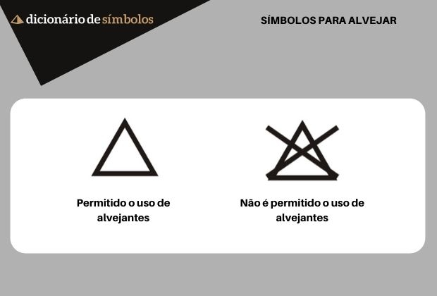 O Significado Dos Simbolos De Lavagem Tire Suas Duvidas