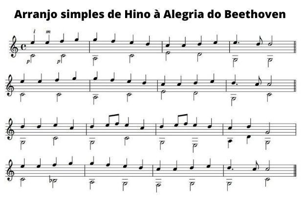 Significado Das Notas Musicais