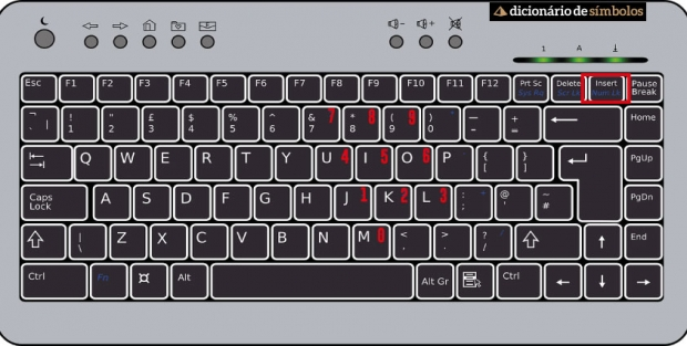 Simbolos Do Teclado