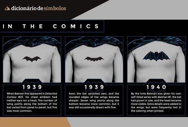 Simbolo Do Batman