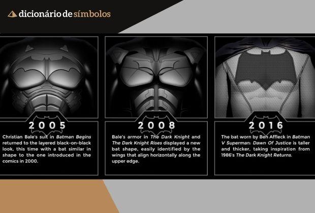 Significado Do Simbolo Do Batman Dicionario De Simbolos