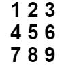 Significado dos Números